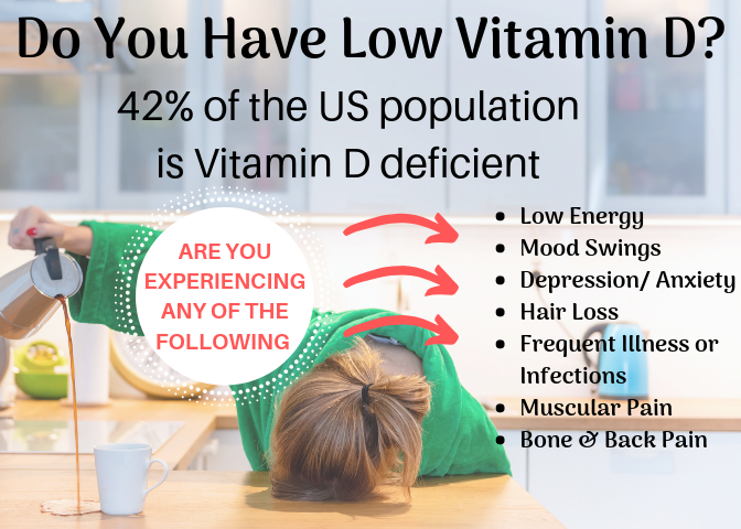 Is Your Vitamin D Low